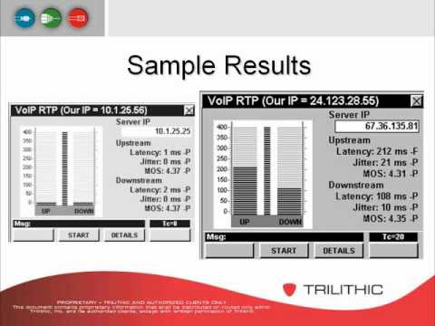 Voice Over IP Tests and Measurements
