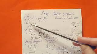 422 Алгебра 9 класс. Решите графически систему уравнений. Уравнение окружности