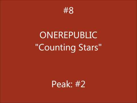 ARIA Charts: Top 20 of 2013