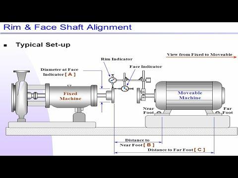 Shaft Coupling Alignment Procedure Rim And Face Method Part 1