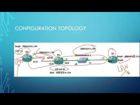 CCNA-CCNP Route - IPv6 RIPng Theory and Configuration