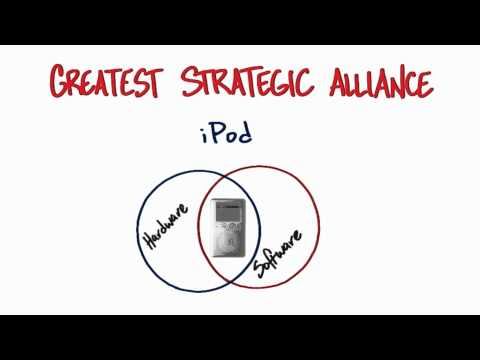 Greatest Strategic Alliance - How to Build a Startup