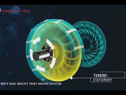 Torque Converter Operation Training Module Trailer thumbnail