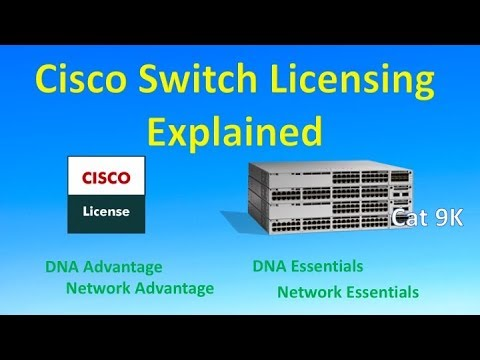 Cisco Catalyst Switching DNA Licensing Cat 9300 9400 9500