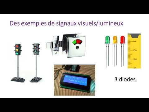 6 Les signaux et le langage binaire