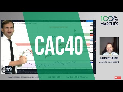 Le CAC va-t-il repartir ? - 100% Marchés Daily - 22 Février 2021
