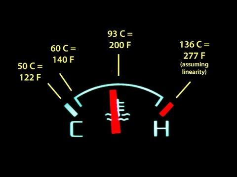 Medidor de temperatura inoperante youtube - Medidor de temperatura ...