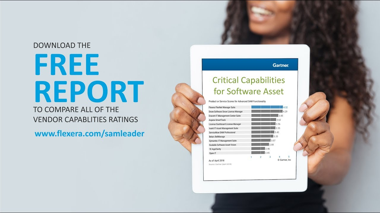Flexera Scores Highest In Intermediate and Advanced SAM Functionality
