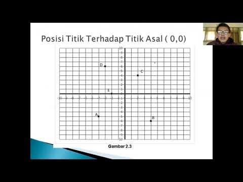 koordniat-kartesius-smp/mts-kelas-8-|-part-1