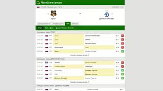 Урал Динамо Москва Прогноз и обзор матч на футбол 08 августа 2020 Премьер лига Тур 1