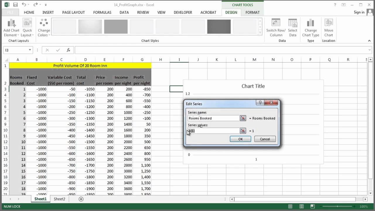 How To Do A Profit Volume Graph In Excel Using