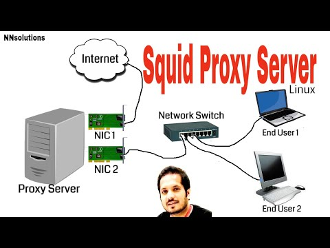 proxy server | Squid | Rhel 7/Centos 7 | Complete Setup – My