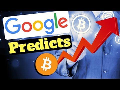 Use Google To Predict Future Bitcoin Price