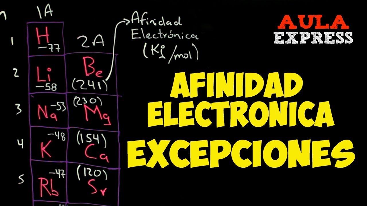 qumica afinidad electrnica excepciones tabla peridica afinidad electrnica excepciones tabla peridica bachillerato aulaexpress urtaz Gallery