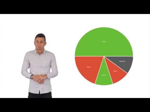 How To Allocate Your Marketing Budget