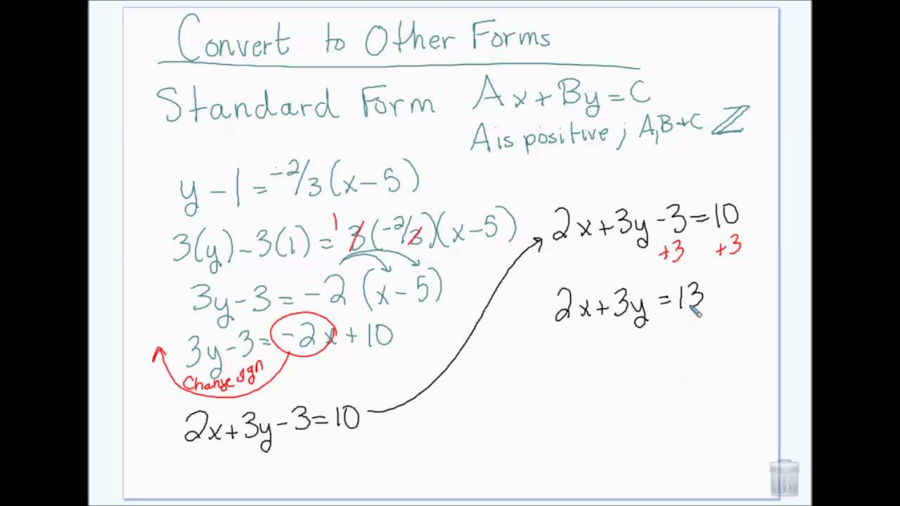 Point slope form of the equation parallel and perpendicular lines point slope form of the equation parallel and perpendicular lines falaconquin