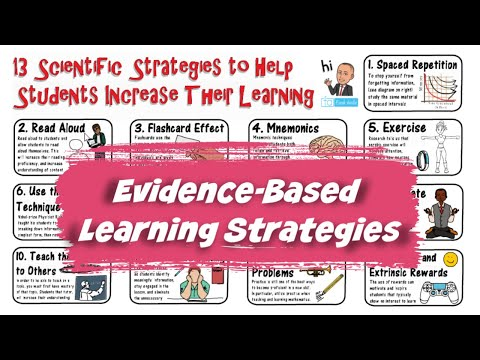 Study Skills & Evidence-Based Learning Strategies
