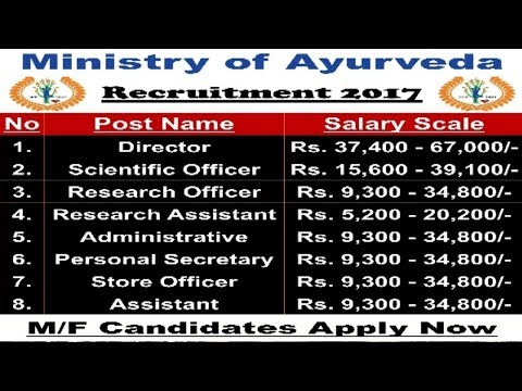 Ministry of Ayush Recruitment 2017 | Graduate pass jobs | All Over India Jobs