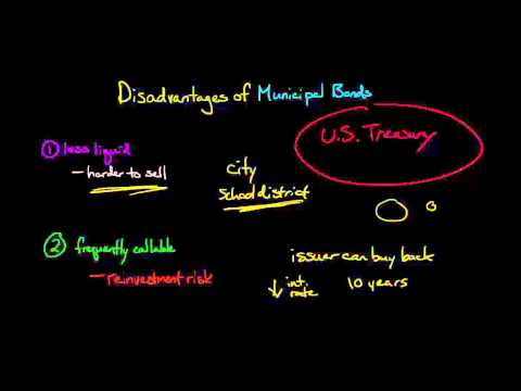 Disadvantages of Investing in Municipal Bonds