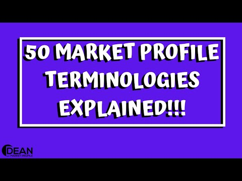 Market Profile Concepts   Short Forms Explained