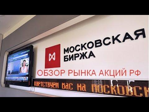 обзор акций МТС и Татнефть об  от 17,09,2019