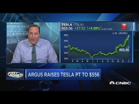 Tesla's Stock Rally Shouldn't be a Surprise. And It Could Continue.
