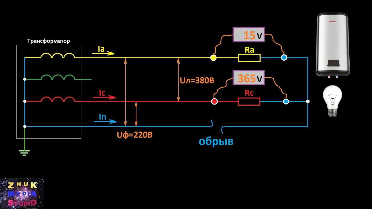 Защита от обрыва нулевого проводника