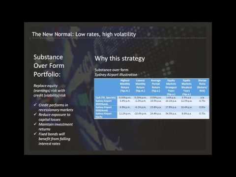 Smart Income Investment Strategies Webinar
