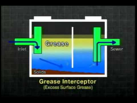 Grease Interceptor Maintenance Services in Celina