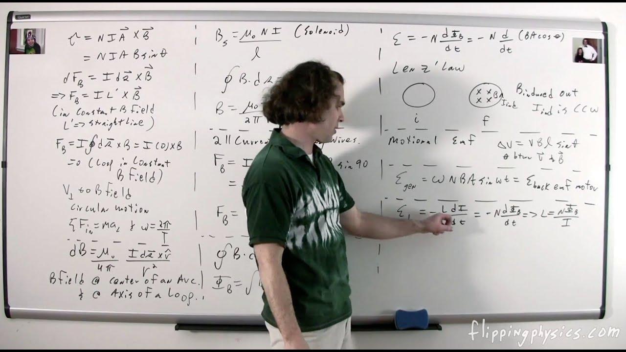 Improving Students' Understanding of Magnetism - arXiv