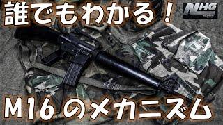 【実銃解説】 誰でもわかる! M16のメカニズム!!  World of Guns: Gun Disassembly