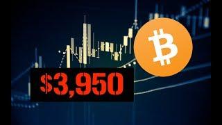 Bitcoin | Critical $3,950 Resistance