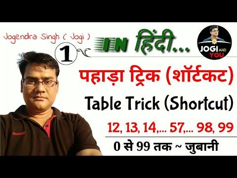 Fast Math Tricks | पहाड़ा शॉर्टकट ट्रिक | Maths Table Shortcut Trick | Be Human Calculator