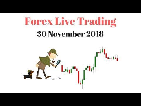 Forex Live Trading - Live Swing Trading + Trading The News