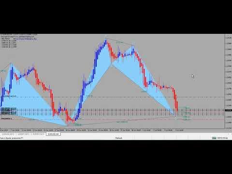 forex:-forex- -análise-semanal-07/07/2019