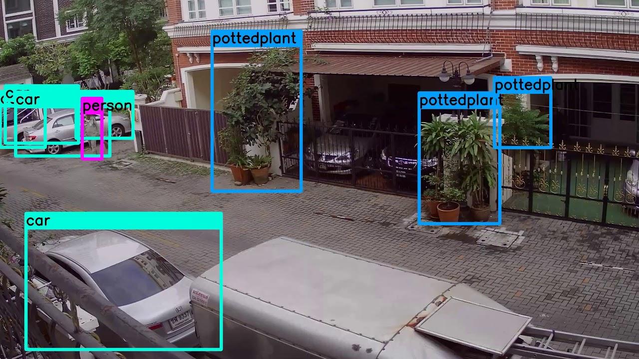 CCTV AI image recognition