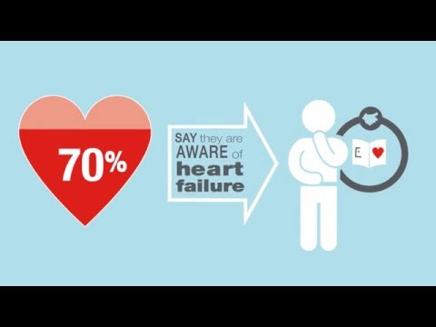 Rise Above Heart Failure: Get the Facts