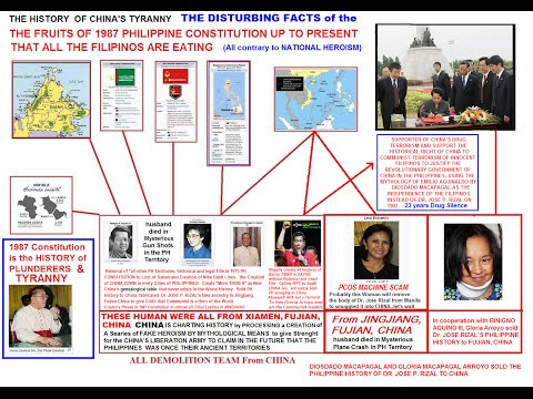 THE CRIMES  of ELITE FUJIAN CLAN OF CHINA to FILIPINOS BLAMED by DUTERTE TO AMERICA