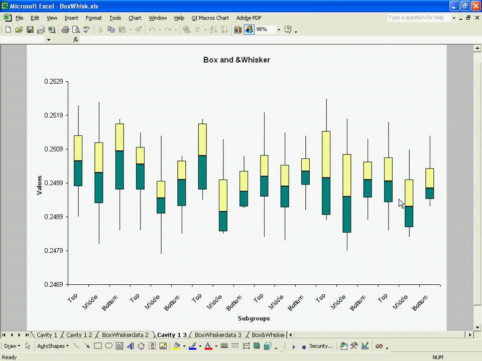 Box and whisker plot in excel using the qi macros spc software youtube also rh