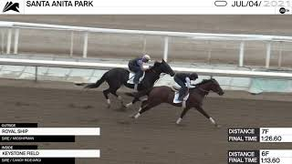 Preview of the Grade 2 San Diego Handicap at Del Mar on July 17th, 2021.