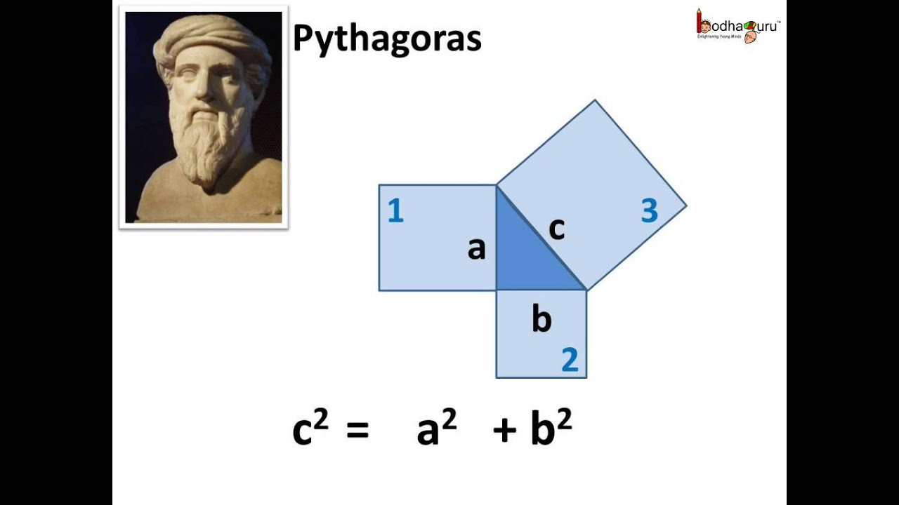pythagorean theorem explained See more of physics-astronomycom on facebook log in or.