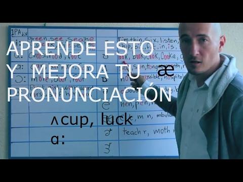 mejora tu pronunciación entendiendo la fonética y sus símbolos lesson 25