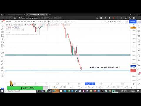 LIVE FOREX TRADING LONDON AND NY SESSION | THURSDAY AUGUST 19, 2021  GBPJPY AND GOLD