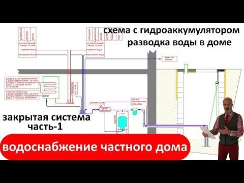 Водоснабжение частного дома из скважины, схема с гидроаккумулятором, разводка воды в доме