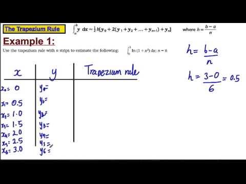 Integration (10) - The Trapezium Rule (C4 Maths A-Level Edexcel)