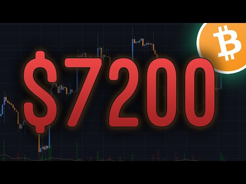 BITCOIN TRIPLE TOP CONFIRMED! Down To $7200!?
