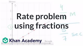 Rate Problem Using Fractions | 7th Grade | Khan Academy