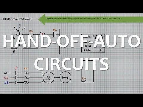 HANDOFFAUTO Circuits (Full Lecture)  YouTube