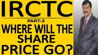 ( IRCTC Share Price Target )