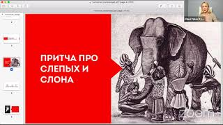 "Вебинар «Типология личности по К.Г. Юнгу"""